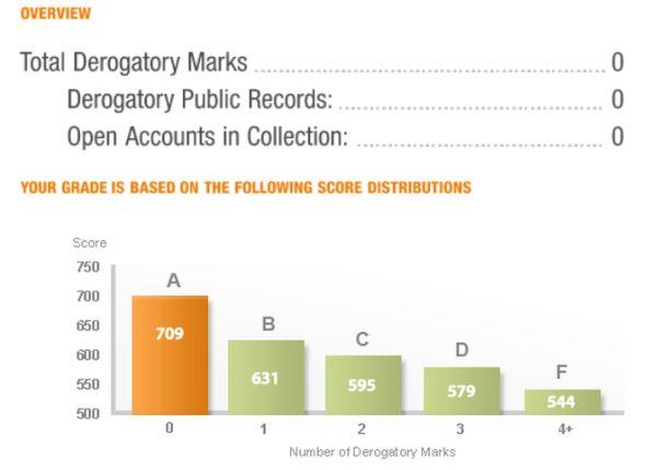 derogatory_marks