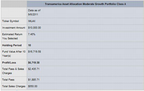 transamerica_fund_pf