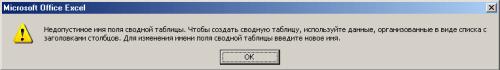 Excel предупреждение об ошибке