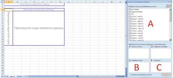 список полей сводной таблицы Excel