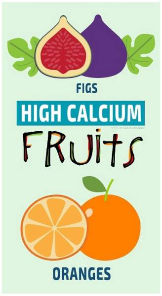 15 Best Calcium Rich Fruits To Eat While in Diet Styles At Life