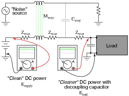filter capacitor circuit to filter out ac signals