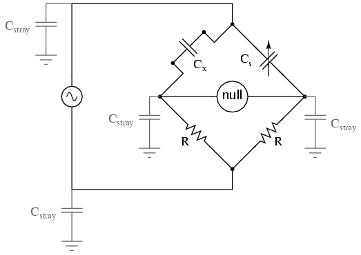 capacitance in an ac circuit