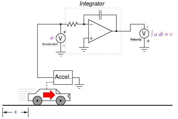 computational circuits practical analog semiconductor circuits