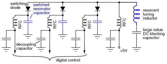 digital control circuit