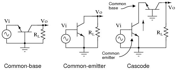 common emitter circuit