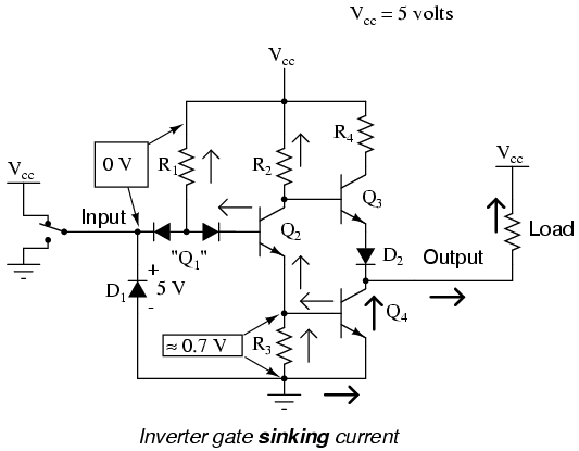 the not gate logic gates electronics textbook