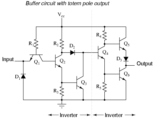 the schematic diagram for a buffer circuit with totem pole output