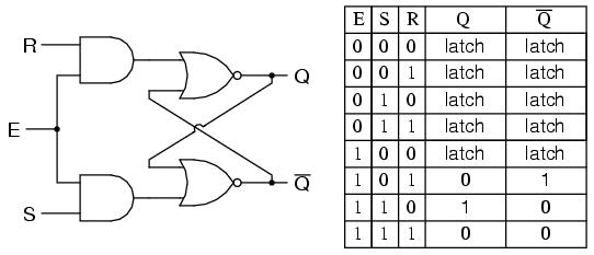 rs latch circuit