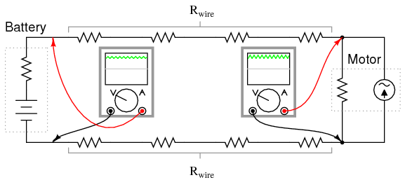 wire resistance measurement dc circuits electronics textbook