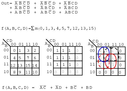 logic venn diagram solver