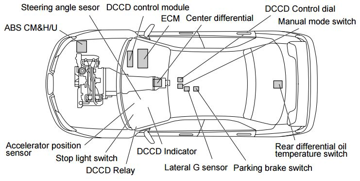 ford c 4 schema cablage
