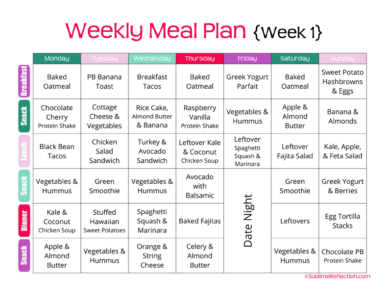 One week dinner plan / 2018 Wholesale - weekly healthy meal plan