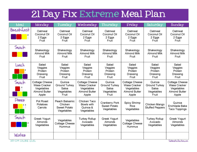Tips for creating your 21 Day Fix Extreme meal plan