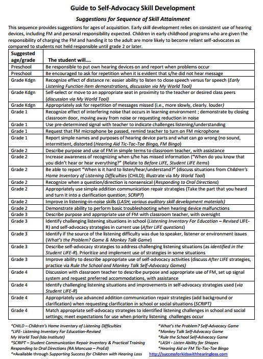 Individualized Education Program (IEP) Resources for Parents
