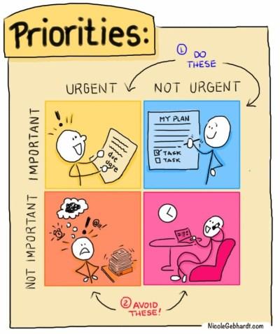 Tijd structureren en prioriteren