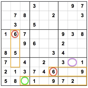 How to Solve Sudoku Puzzles by Thinking Ahead Play Free Sudoku, a