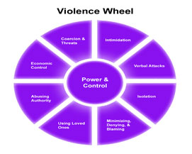 Domestic Abuse Counseling Newark Ohio
