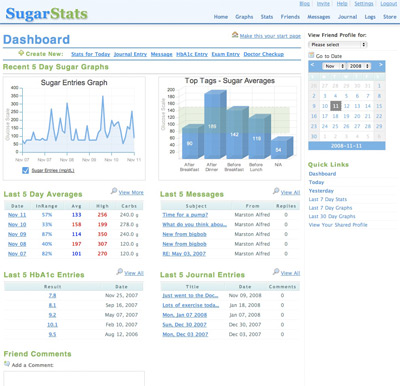 SugarStats \u2013 Simple, Online Blood Sugar Tracking for Diabetes