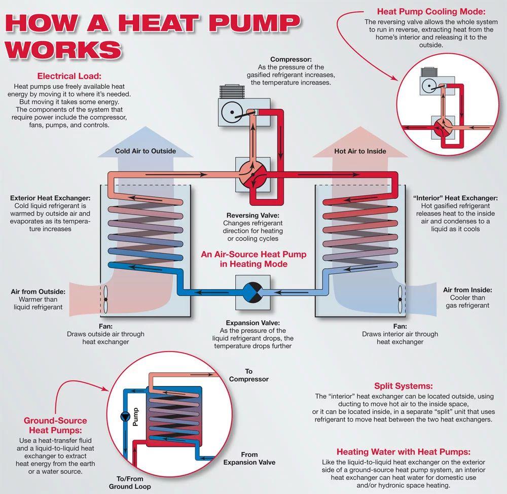ac heat pump wiring diagram