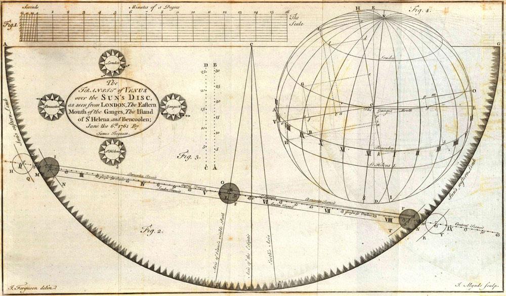 Tranist of Venus Articles