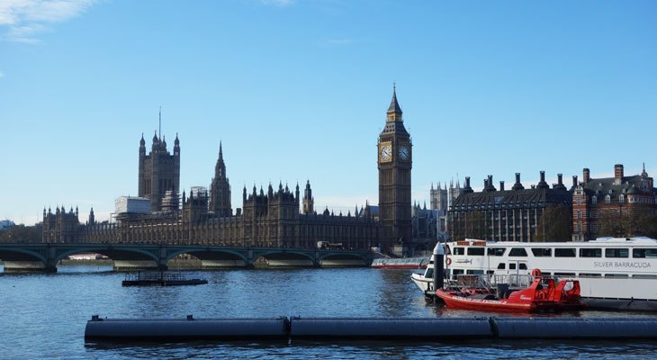 How to Visit London: 9 Attractions in 2 Days