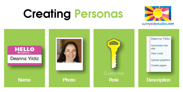 Key elements in creating personas