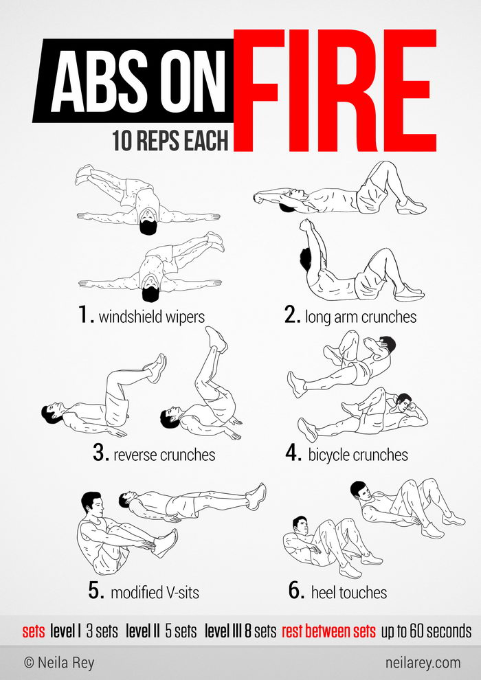Sixpack Training Ohne Geräte No Time For The Gym? Here's 20 No Equipment Workouts You