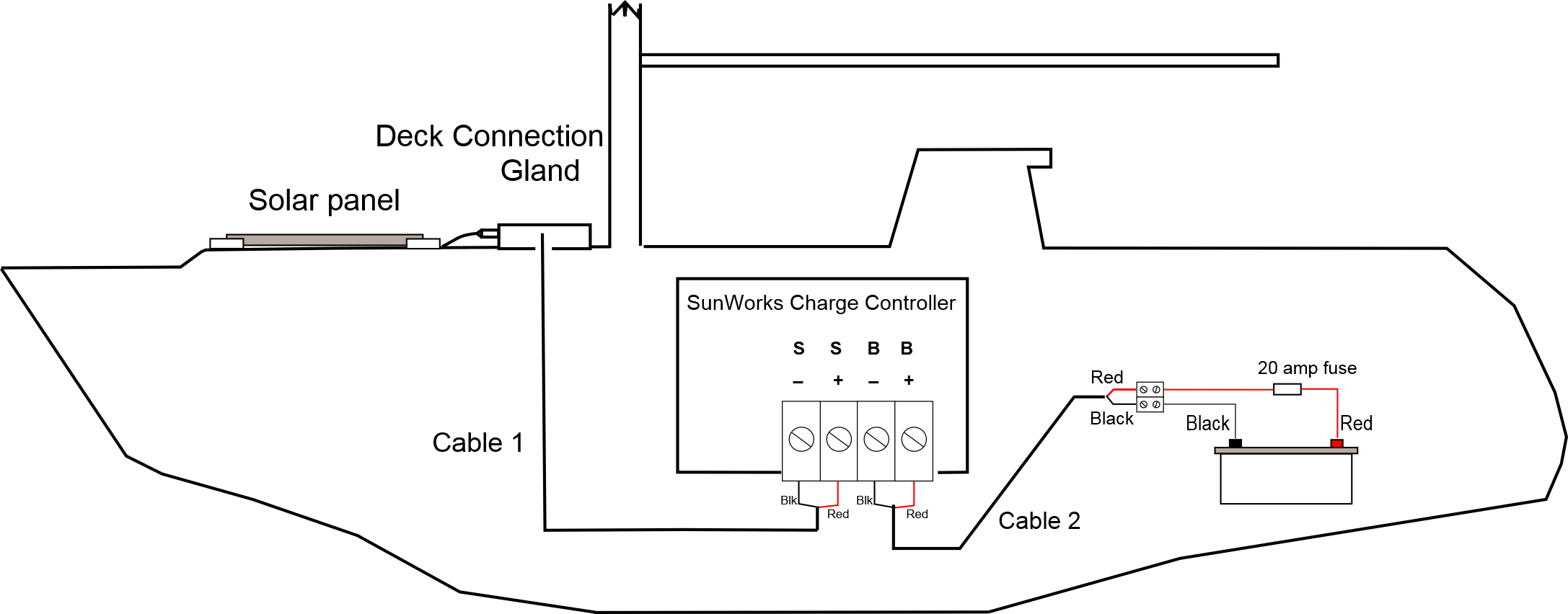 Wiring for single battery_boat 1 rv solar panel wiring diagram & typical diagram for a small rv or caravan solar system wiring diagram at crackthecode.co