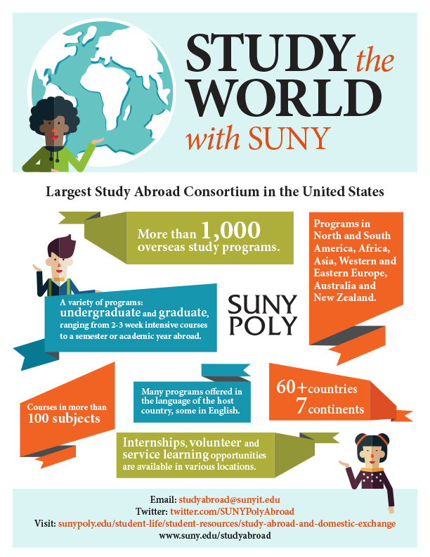 Study Abroad and Domestic Exchange SUNY Polytechnic Institute