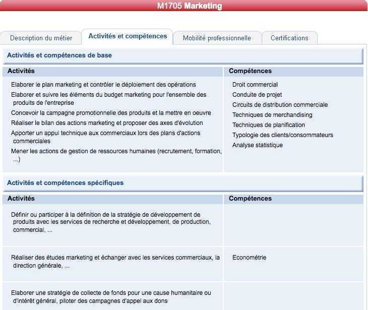 rome site fiche metier pour cv competences