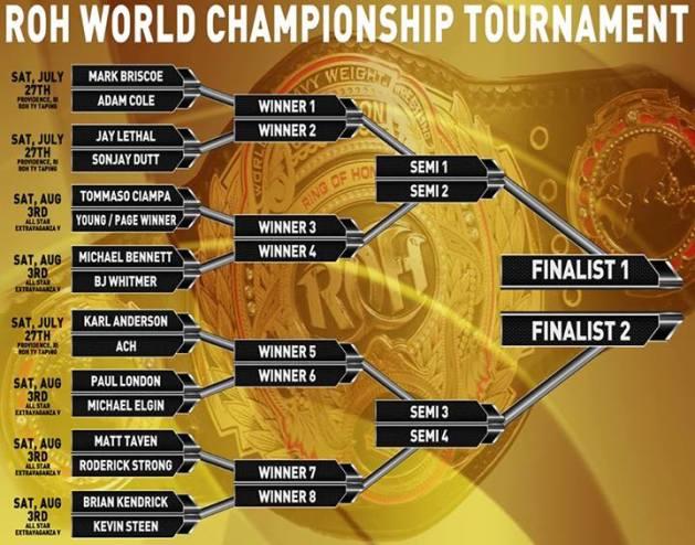 Torneo por el ROH Championship / ROHwrestling.com