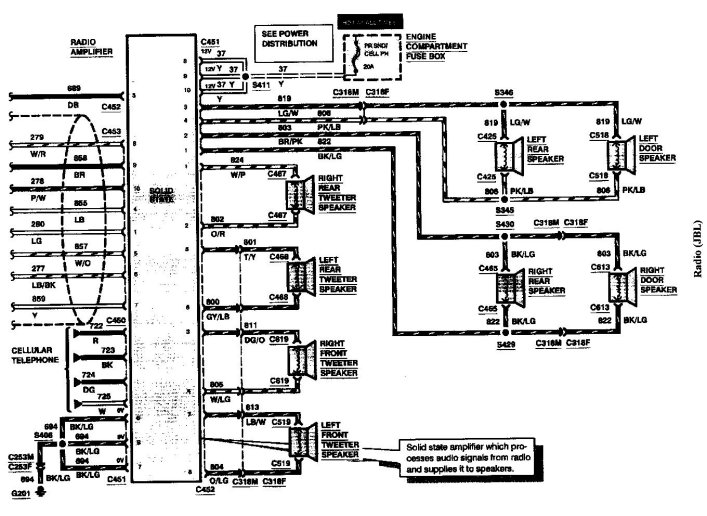 94 lincoln town car radio wiring diagram