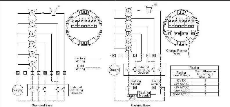 Stacked Wiring Diagram Wiring Diagram
