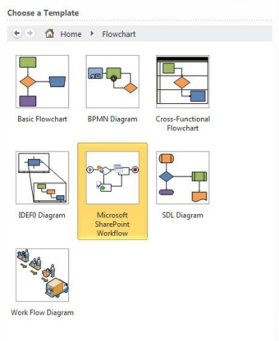 Create, import, and export SharePoint workflows in Visio - Office