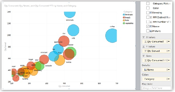 Bubble and scatter charts in Power View - Excel