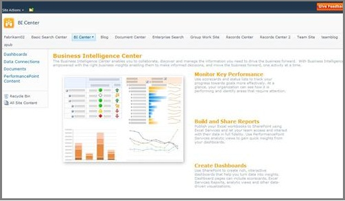 Getting Started Introduction to the Business Intelligence Center