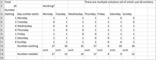 circuit work sample data table setup