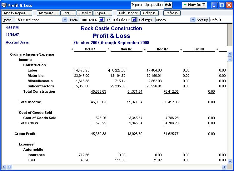 profit and loss report sample 98 Profit and loss report sample – Profit and Loss Report Sample