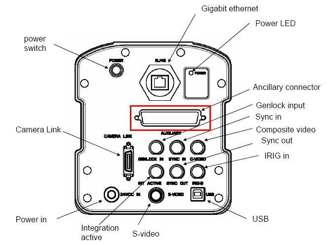 AUX Connector