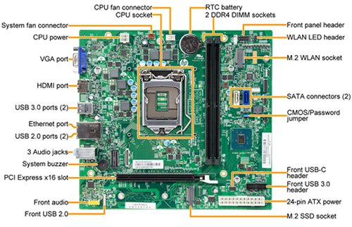 HP Desktop PCs - motherboard specifications, Lubin HP® Customer