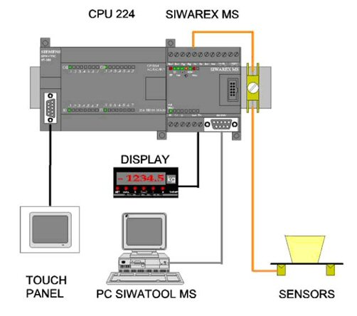How is the SIWAREX MS calibrated with SIWATOOL MS? - ID 26624348
