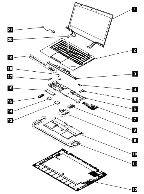 lenovo x1 yoga diagram