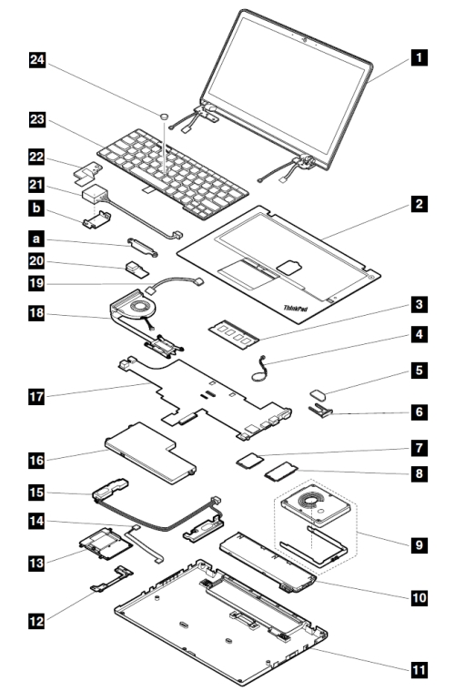 lenovo t450 diagram