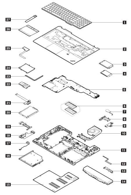 lenovo t520 diagram