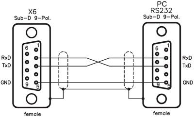 serial port wiring diagram color