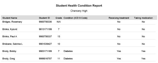 Student Health Condition Report