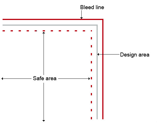 What is bleed area? - Printkeg Support - Printkeg Support
