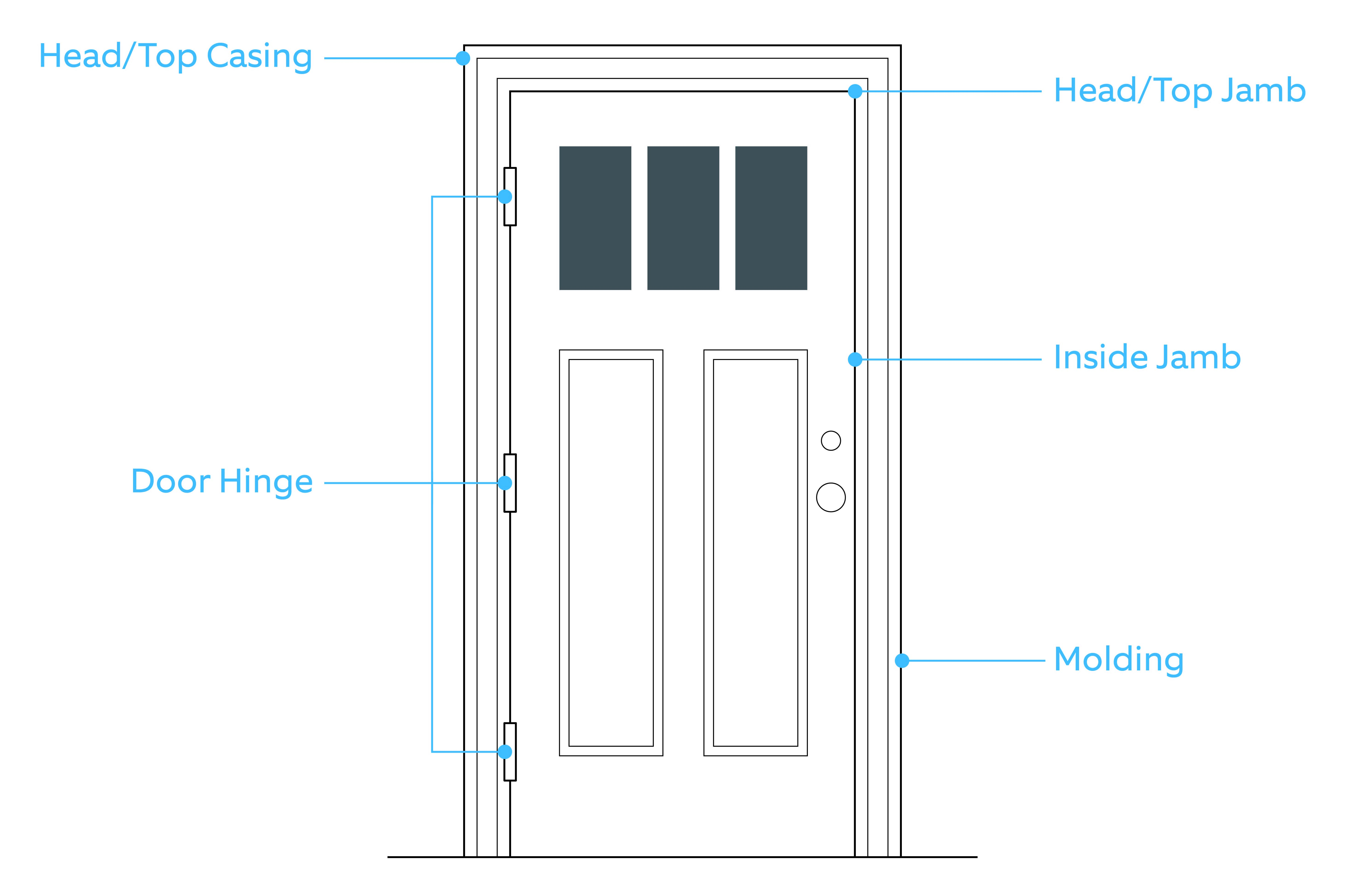 Garage Door Parts Anatomy How To Install Your Ring Alarm Contact Sensors On Different Types