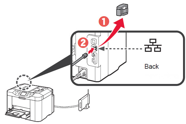 Printers With Wired Network Cable Diagram Wiring Diagram